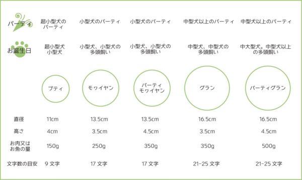 新ラインアップサイズ1115c